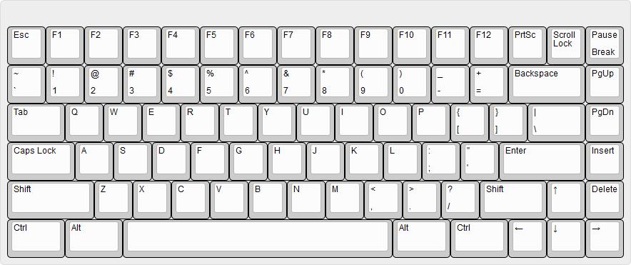 Distribución de teclado 75%